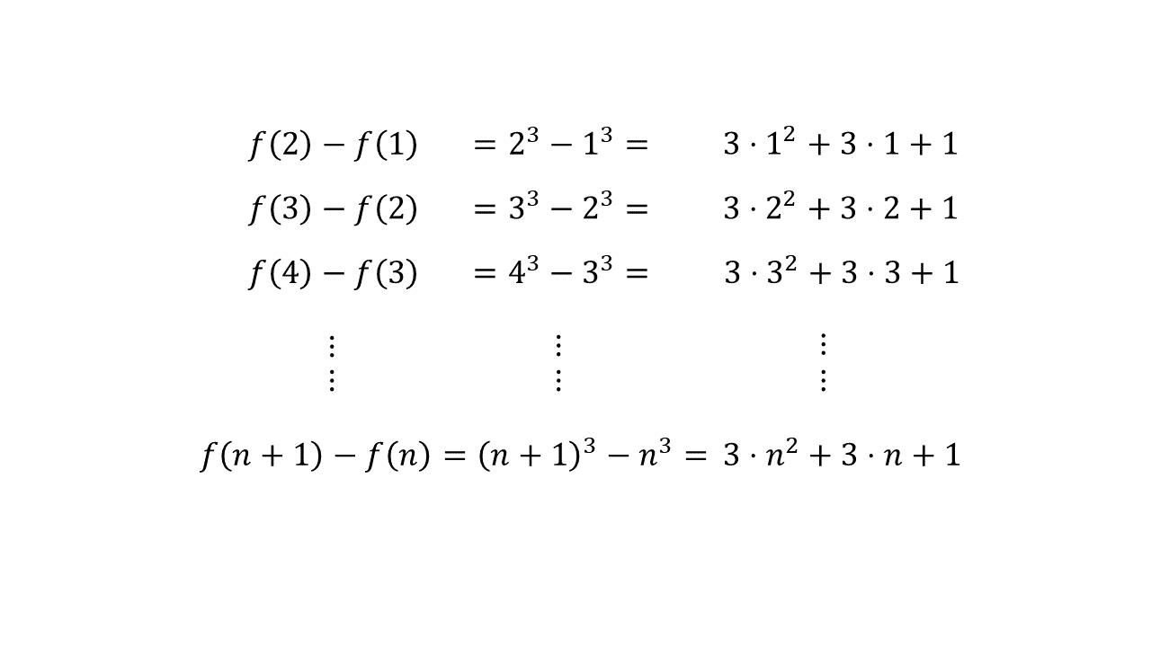 な の いろいろ 和 数列
