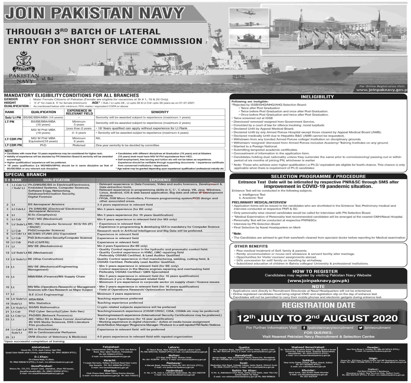 Join Pakistan Navy 3rd Batch Short Service Commission Jobs 2020