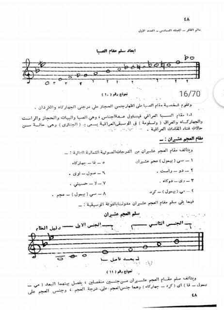 تحميل وقراءة كتاب المقامات العراقية للمرحوم للأستاد عبد الوهاب بلال