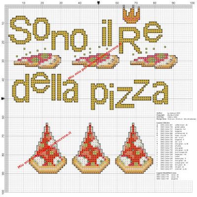 il re della pizza-schema a punto croce per asciugapiatti