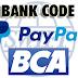 DAFTAR KODE BANK BCA TERLENGKAP SELURUH INDONESIA