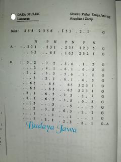 Dara Muluk, Lancaran Slendro Pathet Sanga (lirik/Cakepan dan Foto Notasi)