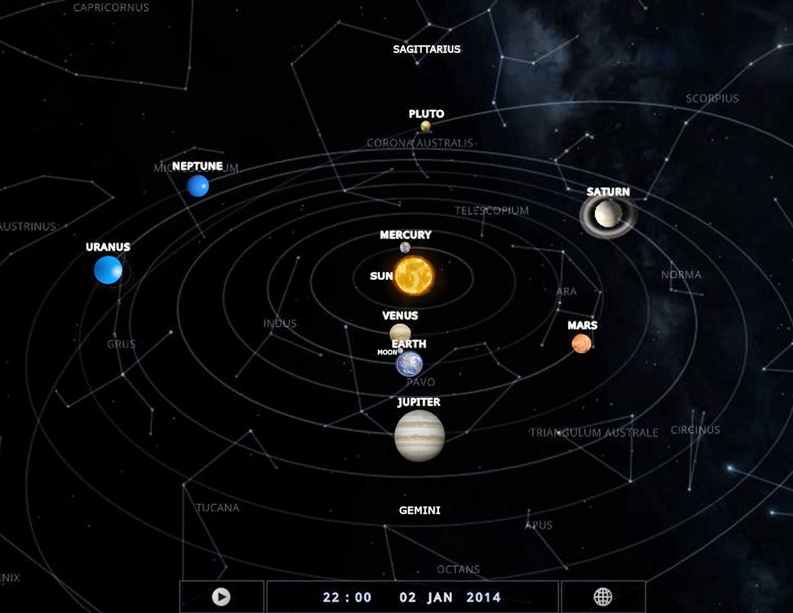 Pillar of Enoch Ministry Blog: Prophecy in the Planetary ...