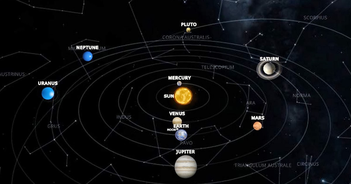 solar system 2017 that are lined up - photo #14