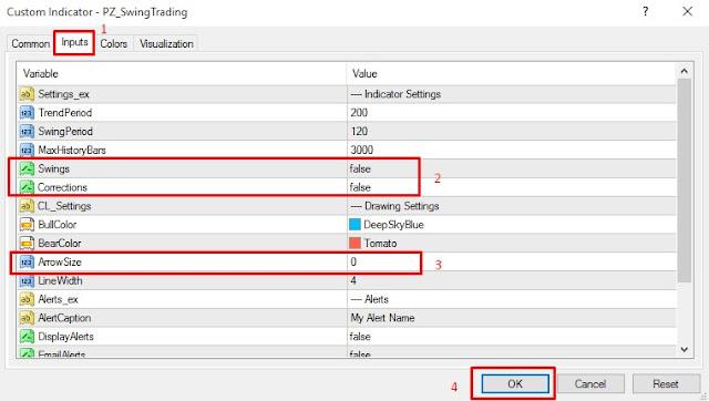 mengatur inputs pz swing