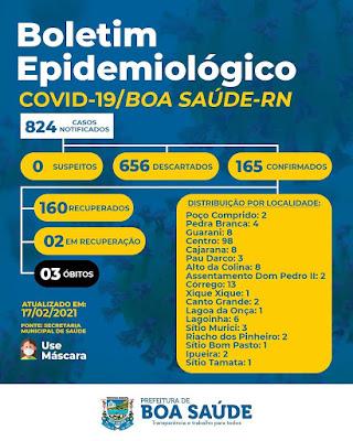 Boletins Epidemiológicos Nº 37, 38 e 39