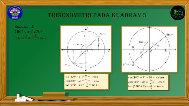 Rasio Trigonometri dan Sudut berelasi di Kuadran 3