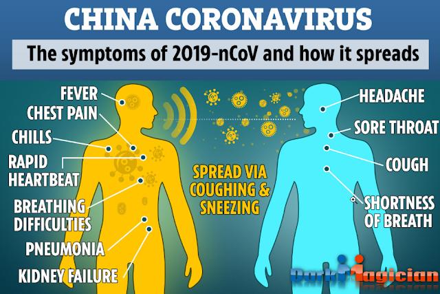 Coronavirus (COVID-19) নিজেকে এবং অন্যকে সুরক্ষিত রাখার উপায় 21
