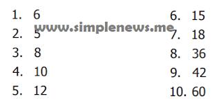 Carilah kebalikan dari bilangan-bilangan berikut! www.simplenews.me
