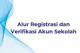[PDF] Panduan Registrasi Akun LTMPT untuk Sekolah