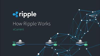 ما-هى-طريقة-عمل-عملة-الريبل-Ripple