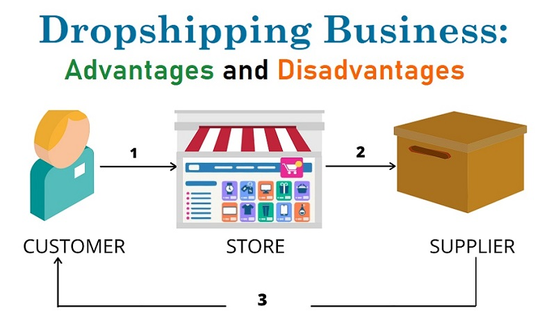 Pros and Cons of Dropshipping