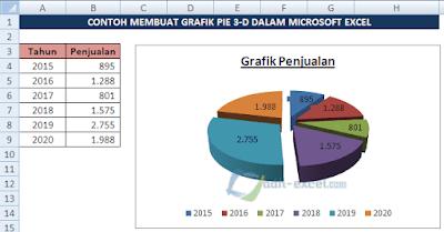 Grafik Pie 3-D Excel