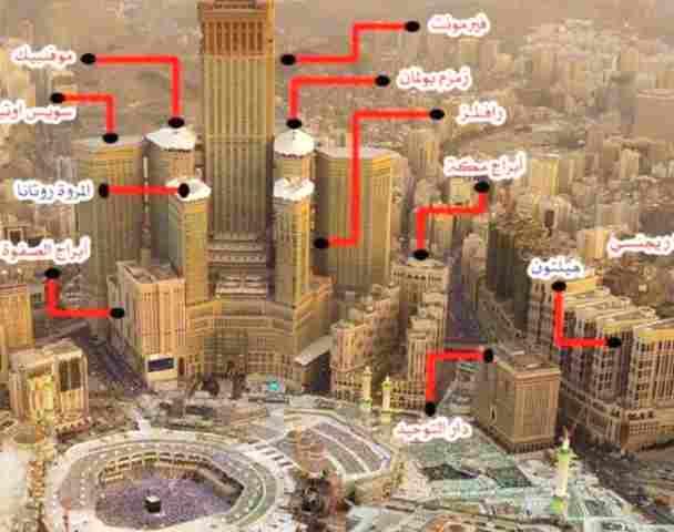 فنادق مكة المطلة علي الحرم