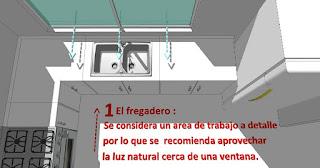 5 consejos para diseñar una cocina