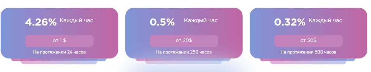 Инвестиционные планы Rooxi