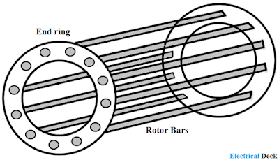 Induction Motor Applications