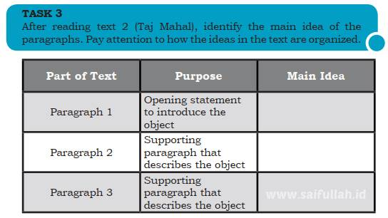 Kunci Jawaban Chapter 4 Task 3 Halaman 60 Kelas 10 (Mengidentifikasi Main Idea)
