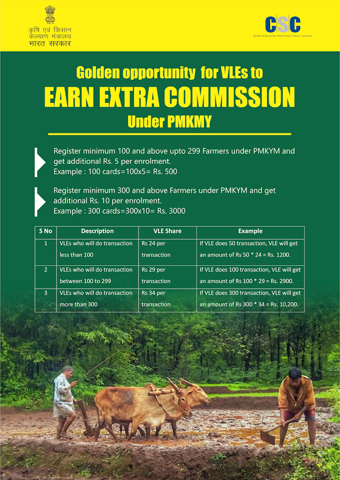 PMKVY scheme : EXTRA COMMISSION by registering more farmers