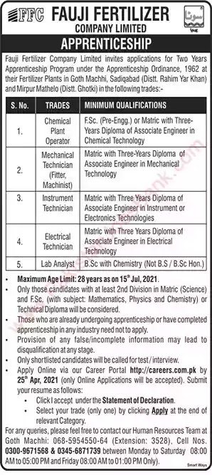 New Jobs in Pakistan Fauji Fertilizer Company Limited Jobs 2021  Apply Online