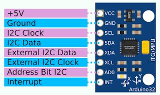 Cara Menggunakan MPU6050 Arduino Accelerometer & Gyroscope