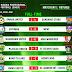 NPFL Match Day 1: Enyimba Thrash MFM in Aba, Pillars Stun Heartland, El Kanemi Beat Awka