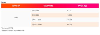 Paket SMS Tri (3) Murah