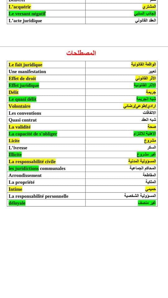 مصطلحات قانونية مترجمة باللغة الفرنسية