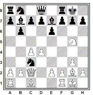 Posición de la partida de ajedrez Bartholomew O'Sullivan - Nicolas Rossolimo (Zonal de Hilversum, 1947)