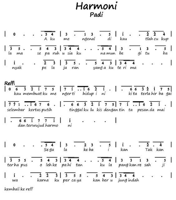 Not Angka Pianika Lagu Padi Harmoni