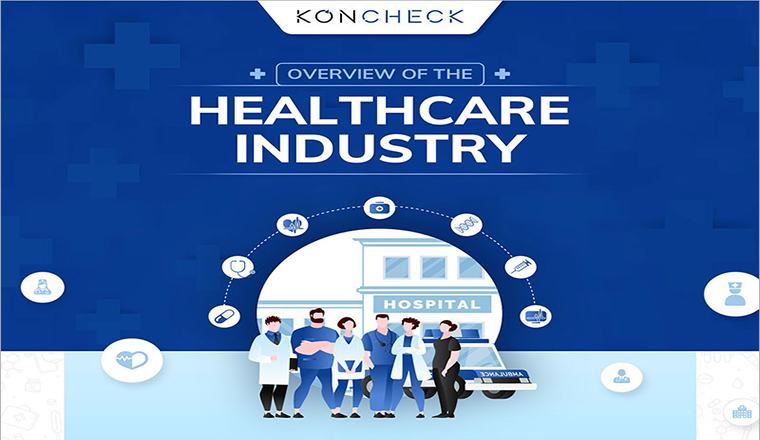 Overview of the Healthcare Industry #infographic