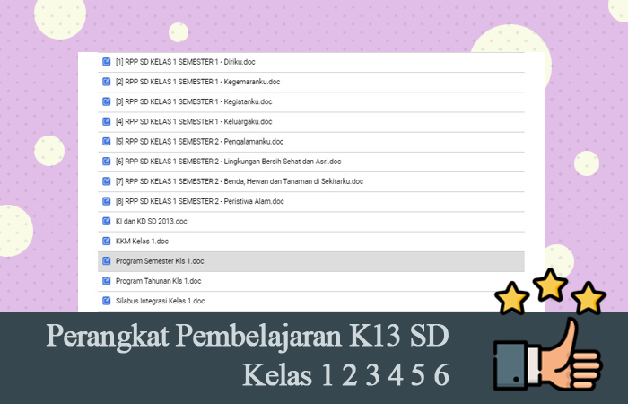 Perangkat Pembelajaran K13 SD Kelas 1 2 3 4 5 6