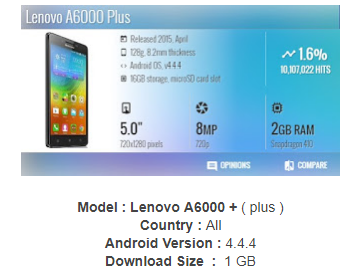 Download firmware lenovo a6000 plus