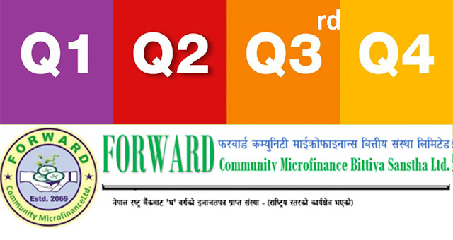 forward community microfinance