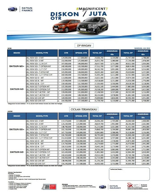Gambar Simulasi Kredit Mobil Datsun Go Biaya Ringan