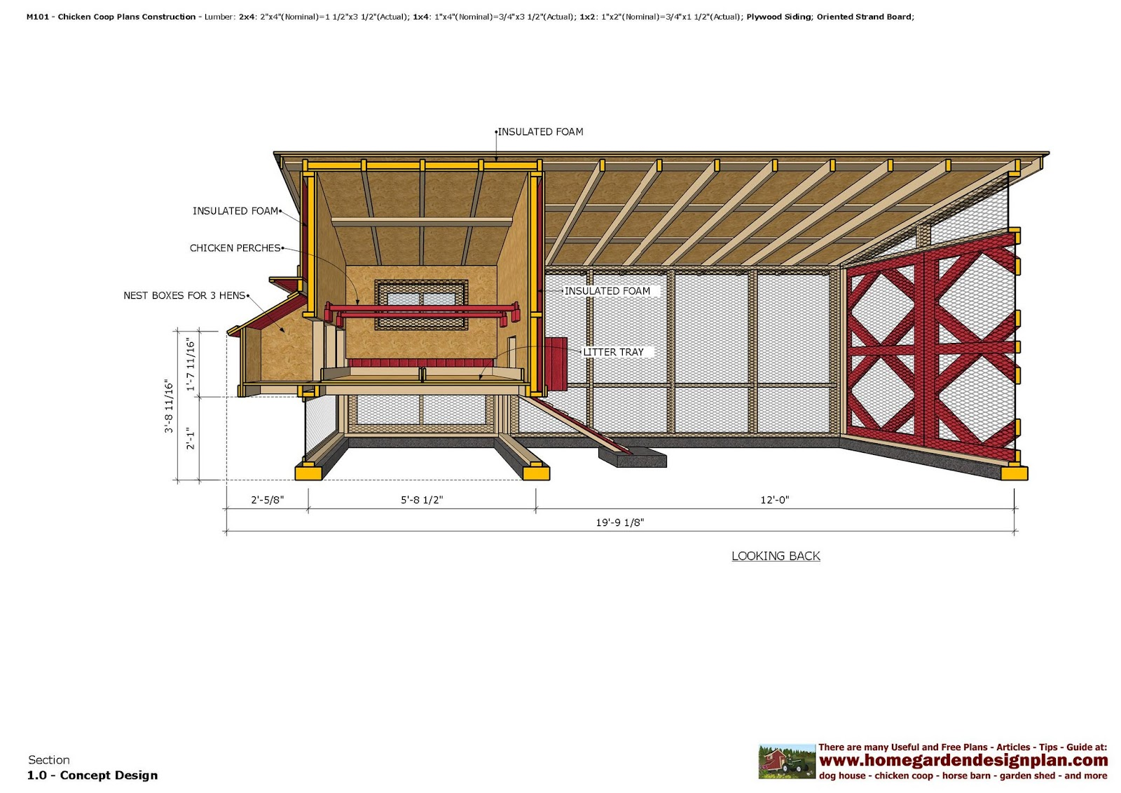Home garden plans m101 chicken coop plans construction for Chicken coop dimensions
