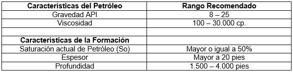 Procesos Térmicos - Criterios de Jerarquización de Proyectos de Inyección de Vapor