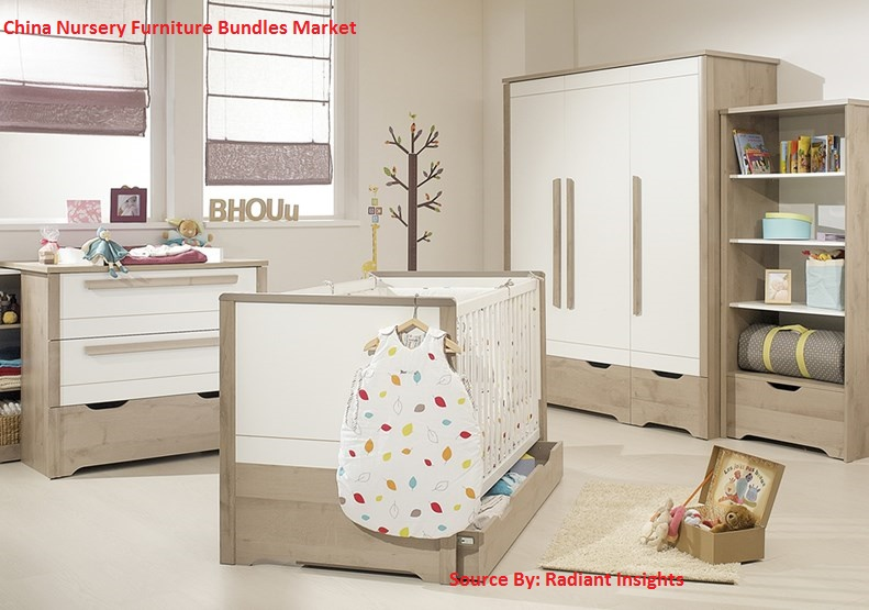 The Nursery Furniture Bundles Market Ysis Is Provided For China Markets Including Development Trends