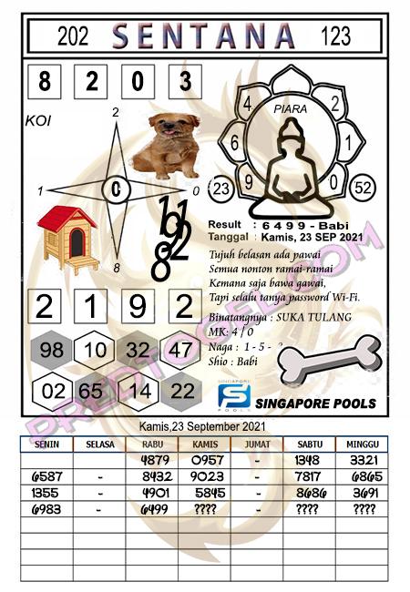 Syair Sentana Singapura Kamis 23-September-2021