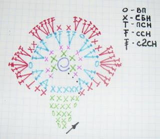 Флюпик. Бесплатный мастер-класс, описание вязания амигуруми крючком.