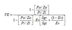 Variable Energética