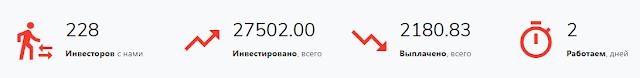 crowdfund-invest.biz обзор