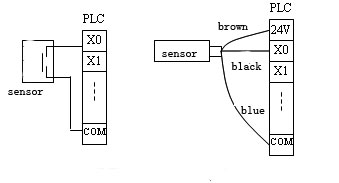 Mitsubishi Plc Wiring Diagram Deciduous Forest Layers Input Output Auto Electrical Circuit The