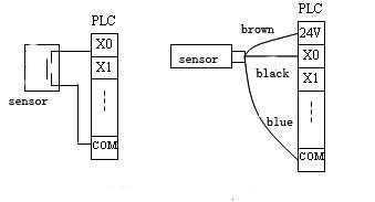 mitsubishi plc programming wiring diagram