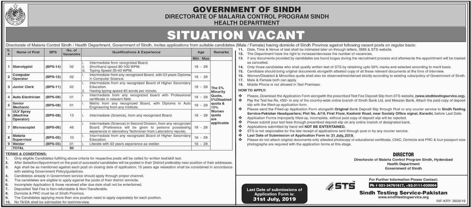 Sindh Health Department Jobs 2019 Directorate of Malaria Control Program Latest