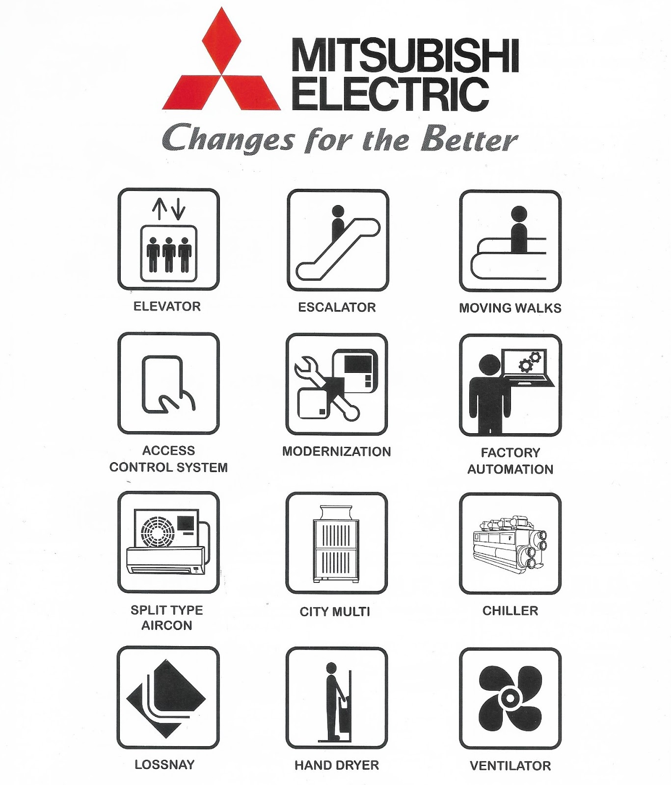 maximax systems  mitsubishi electric