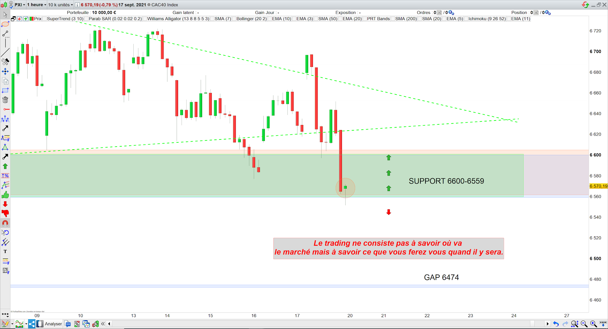 Trading cac40 20/09/21
