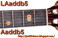 acorde de guitarra aaddb5 chord