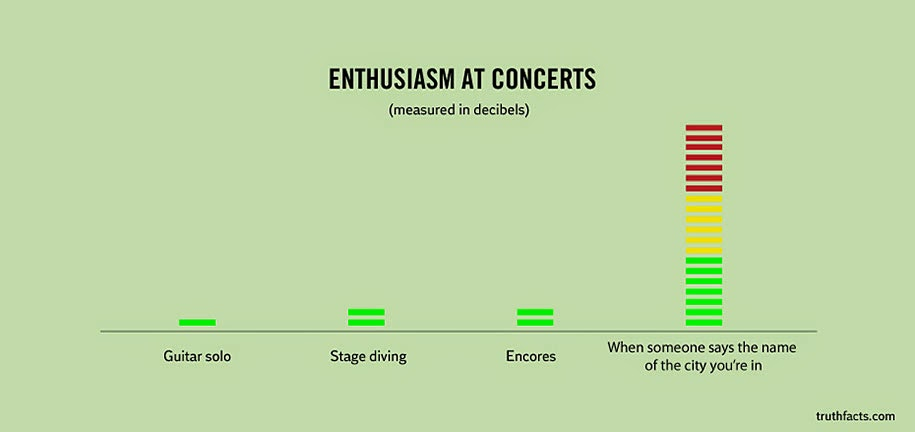 the enthusiasm graph at rock concerts