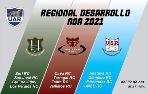 Torneo Regional Desarrollo del NOA 2021